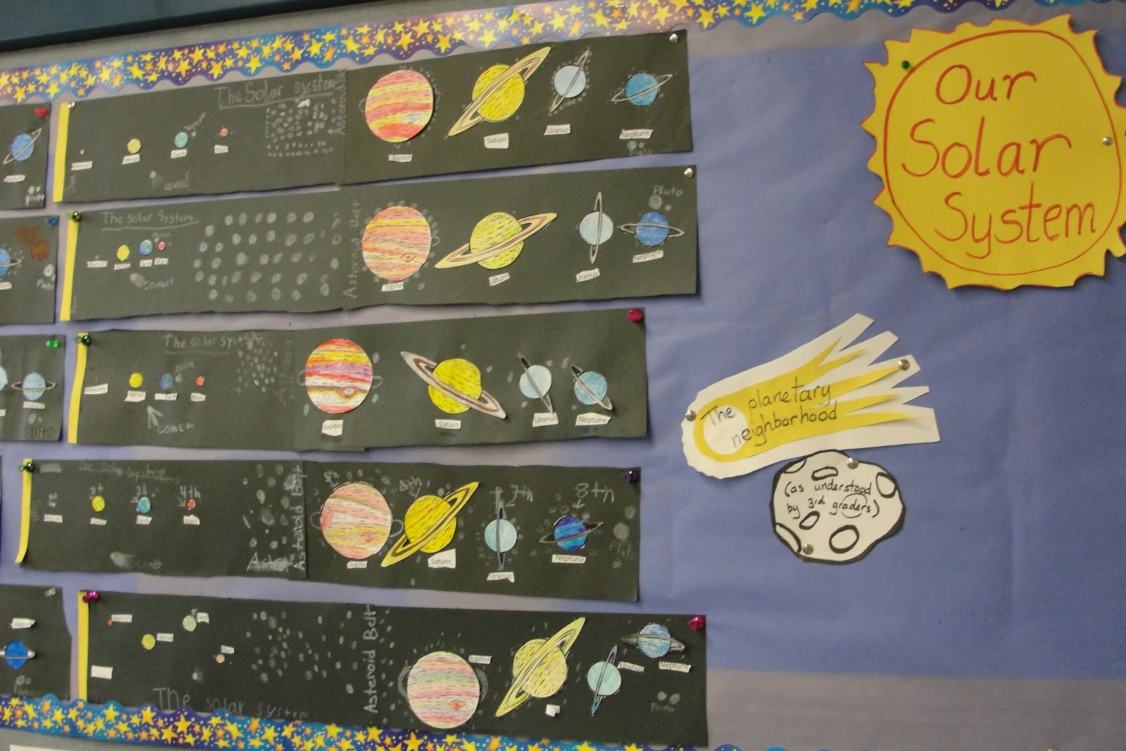 3rd Grade Planets in Order - Pics about space